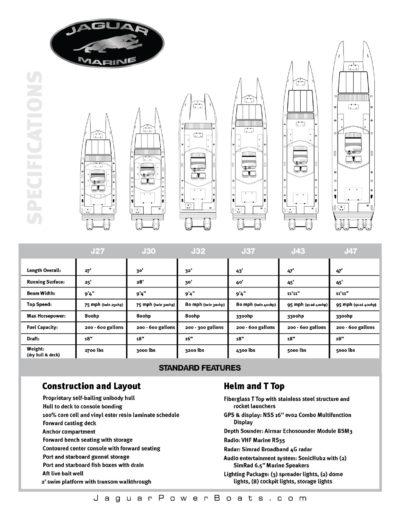 Jaguar Marine Models and Specifications